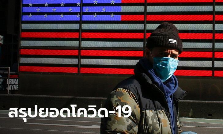 อัปเดตโควิด-19 ล่าสุด ยอดผู้ป่วยสะสมทะลุ 683,000 เสียชีวิต 32,150 รายทั่วโลก